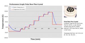 5mL Vial Rack SP Data step up